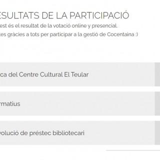Resultat de les votacions del Pressupost Participatiu 2020